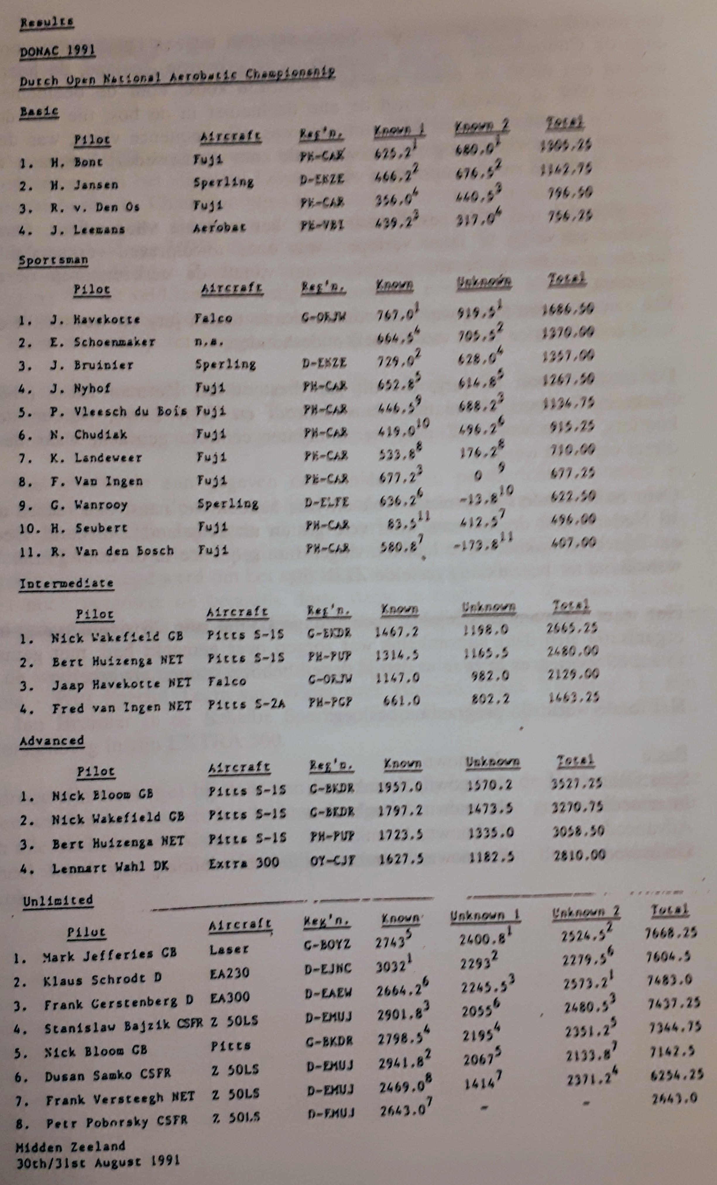 DONAC 1991 results